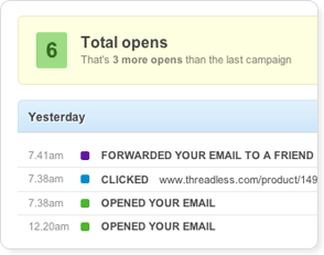 ByEmail Marketing Reports
